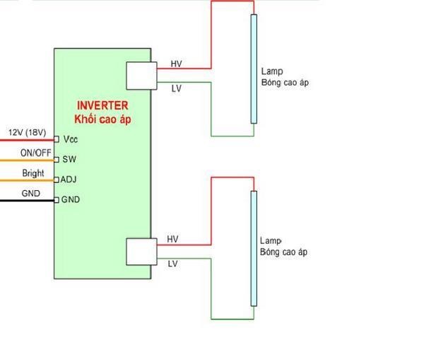 Board cao áp màn hình LED được sử dụng tại những vị trí nào? 1